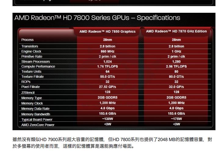 Spezifikationen der AMD Radeon HD 7850/7870