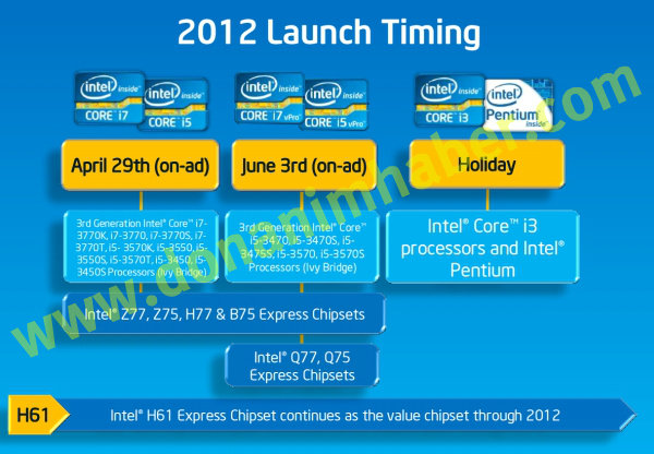 Intel-Launch-Roadmap 2012