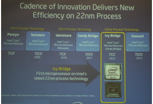 Tick-Tock-Modell von Intel