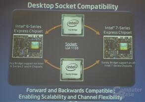 Kompatibilität im Desktop