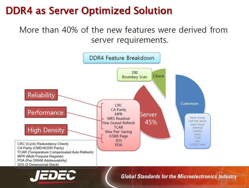 DDR4 in erster Linie für Server ..
