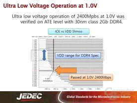 DDR4-2400 bei 1,0 Volt