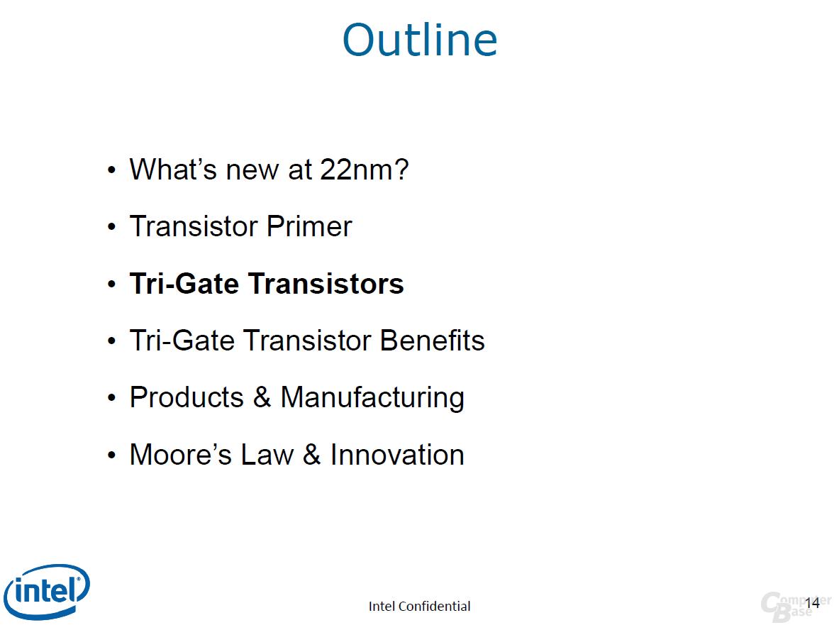 Agenda Punkt 3 – Der Tri-Gate-Transistor in 22 nm