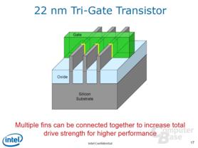 Der Tri-Gate-Transistor in 22 nm