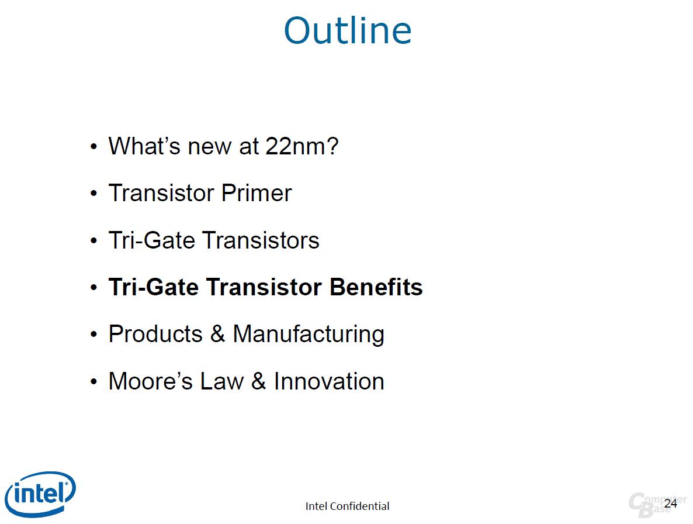 Agenda Punkt 4 – Vorteile des Tri-Gate-Transitors