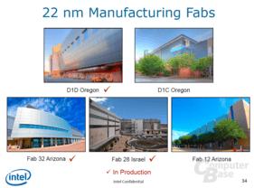 Drei Fabriken produzieren, zwei folgen noch