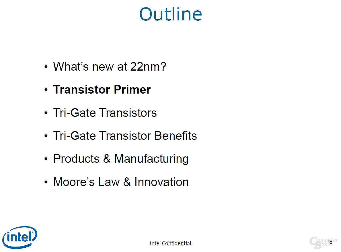 Agenda Punkt 2 – Der klassische Transistor