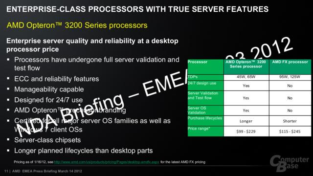 AMD Opteron 3200 zur FX-Serie im Desktop