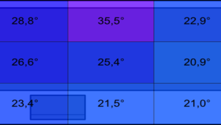 Samsung 530U3B: Temperatur unter Last