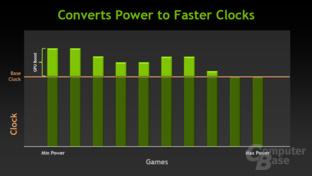 GPU-Boost