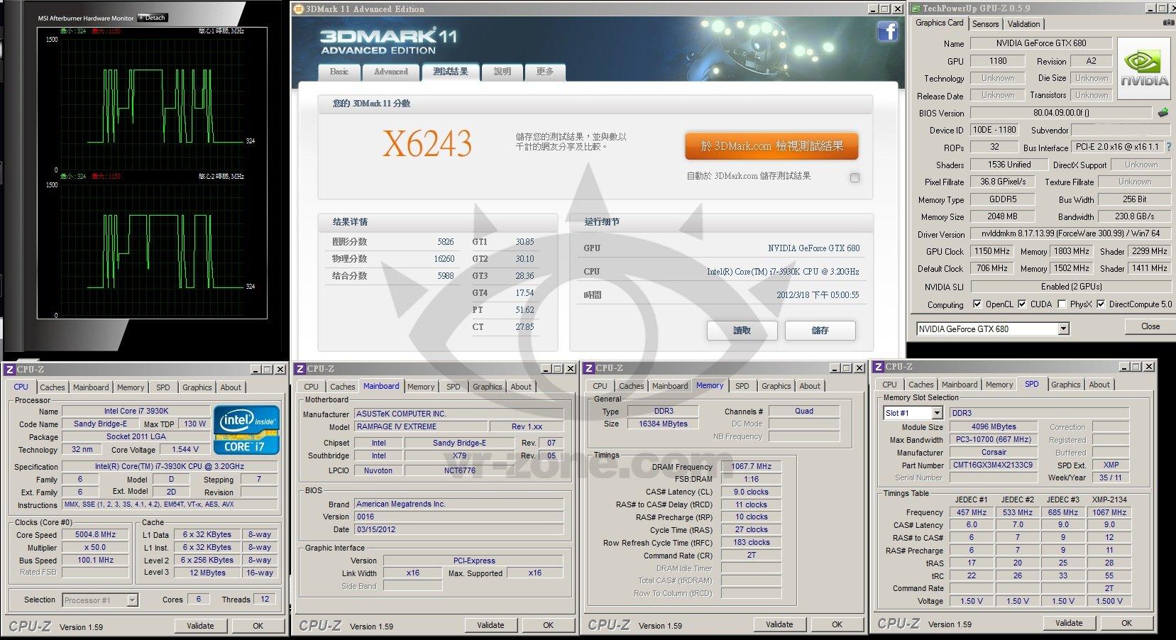 Zwei übertaktete GTX 680 im 3DMark 11 (Extreme)