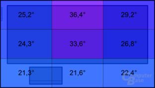 Dell XPS 13: Temperatur im Leerlauf