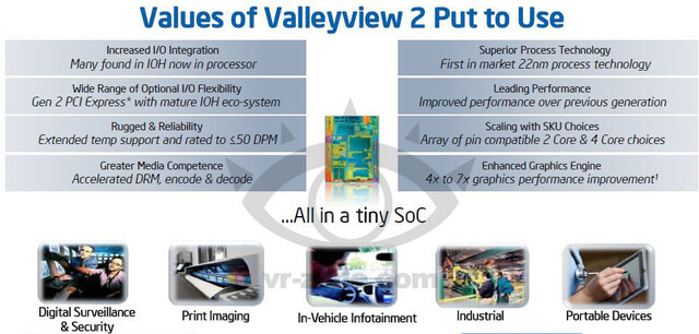 """Valleyview 2"" für Embedded-Systeme"