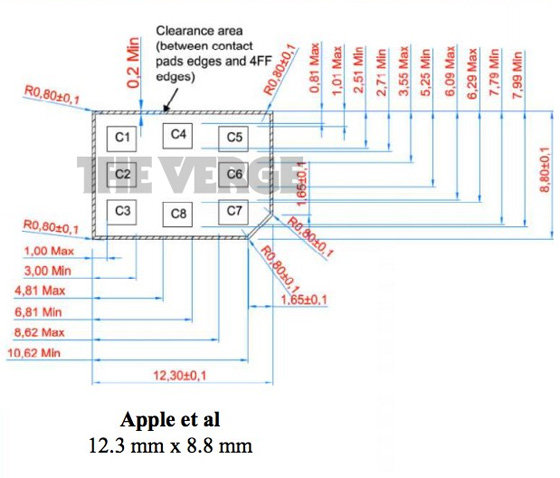 Nano-SIM: Apples Vorschlag