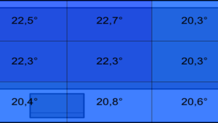 Temperatur mit Sandy Bridge im Leerlauf