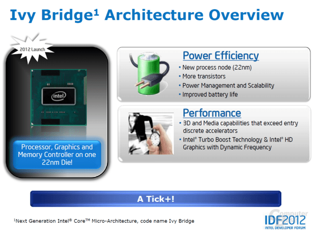"Intel ""Ivy Bridge"""