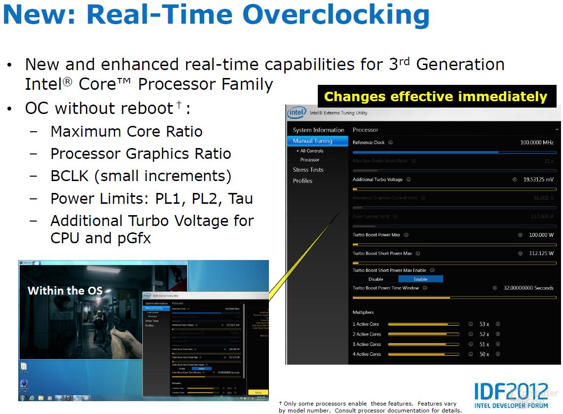 CPU-Overclocking