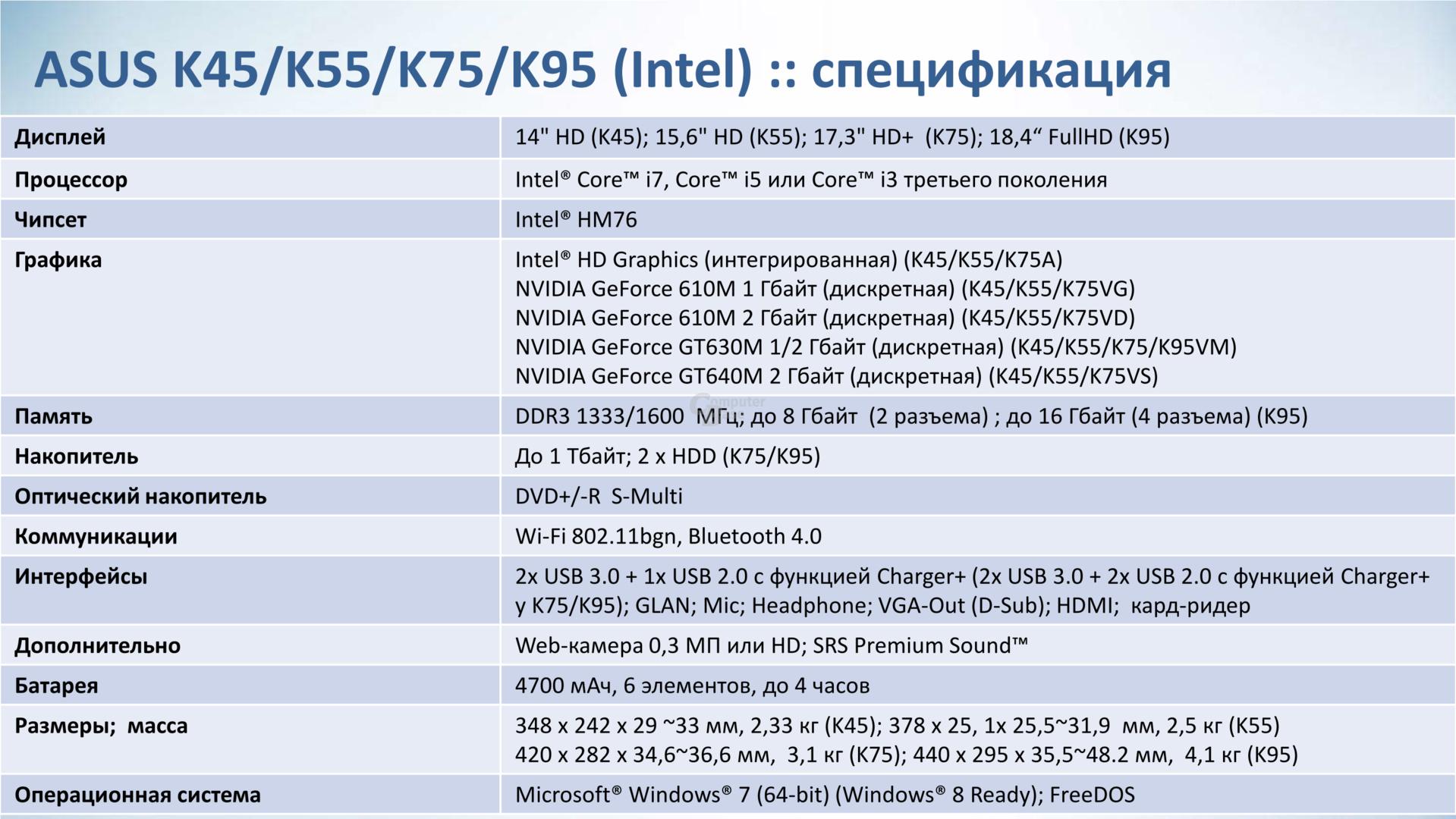 Asus K5 Series (Intel)