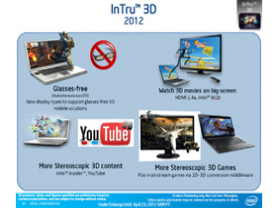 Graphics HD 2500/4000 Architektur