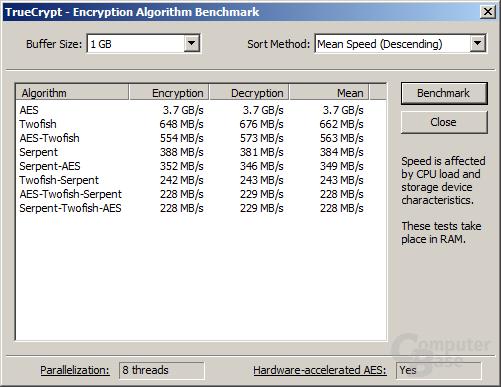 TrueCrypt 7.1a