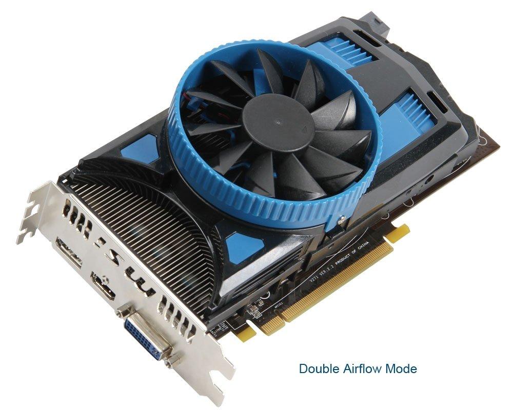 R7770 Power Edition 1GD5/OC
