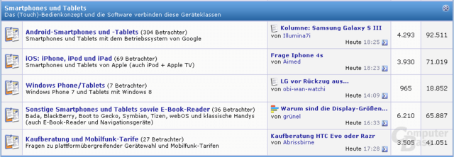 Smartphones- und Tablets-Forum