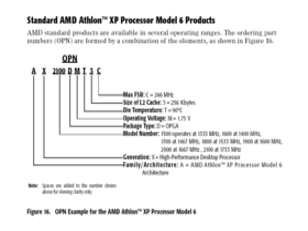 AMD Athlon XP Bezeichnungsschema für Palomino