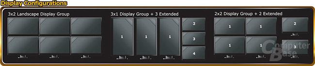 Display-Konfigurationen