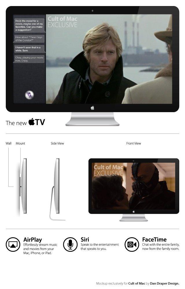 Mockup des möglichen Apple-Fernsehers
