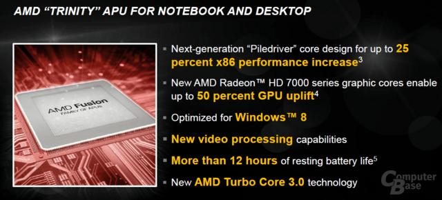 AMDs vermittelte Erwartungen