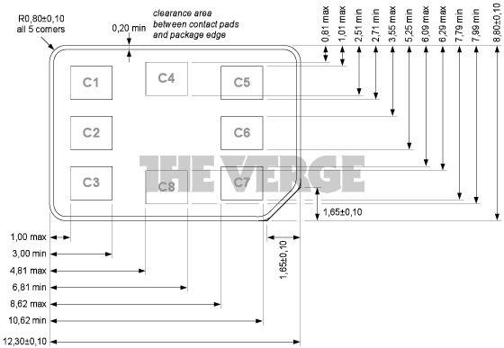 Apples Entwurf der Nano-SIM