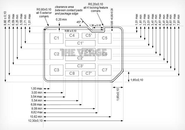Kompromissentwurf von Motorola und RIM