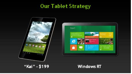 """Tablet-Referenzdesign """"Kai"""""""