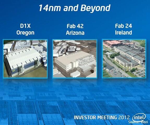 Intel-Fabriken für 14-nm-Fertigung