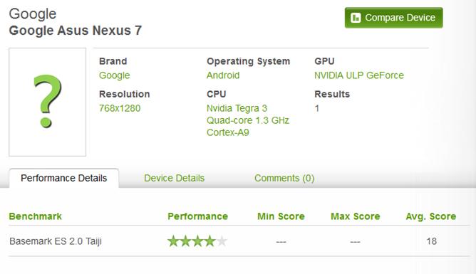 Google Asus Nexus 7 im ersten Benchmark