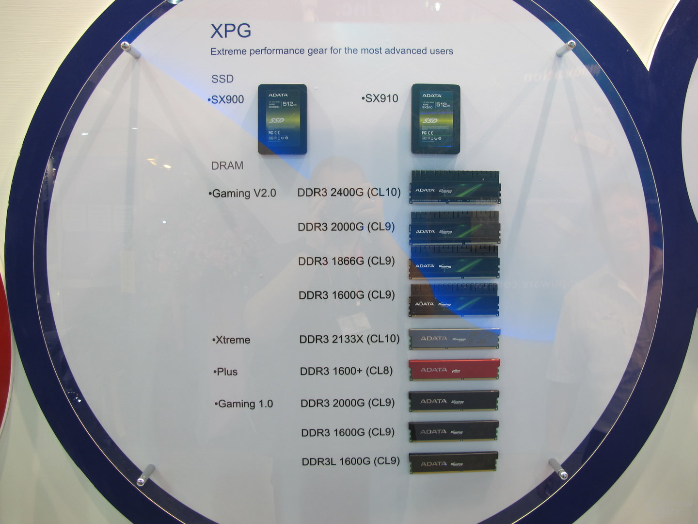 XPG-Reihe
