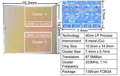64-Kern-SoC und die Features
