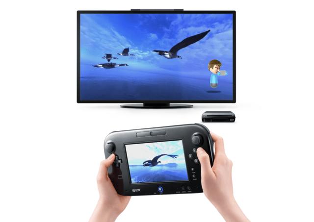 Wii U Panorama-View