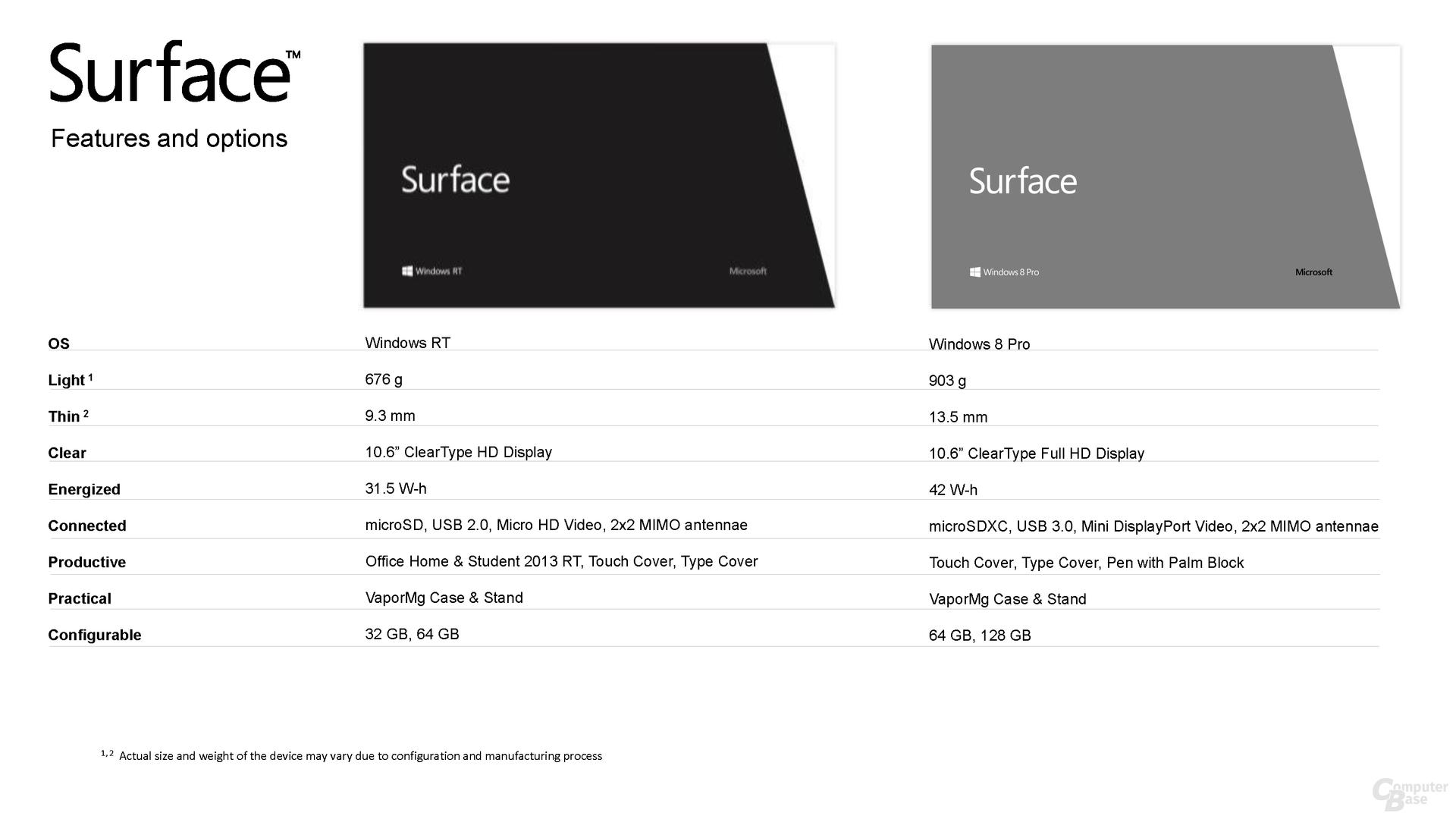 Spezifikationen des Surface-Tablets