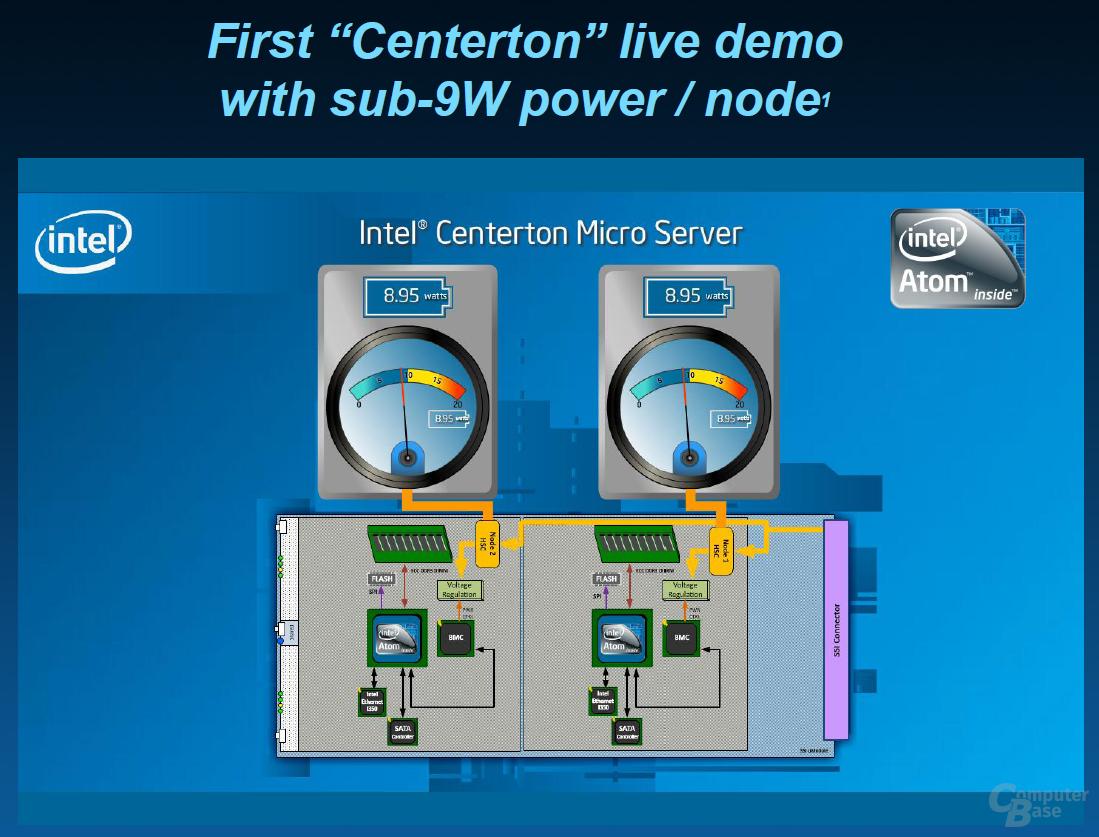 """Centerton""-Demo"