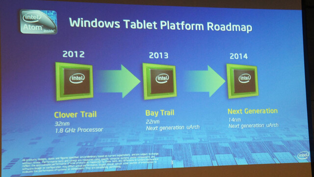 Tablet-SoC-Roadmap von Intel