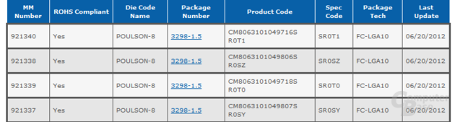 "Intel Itanium 9500 alias ""Poulson"""