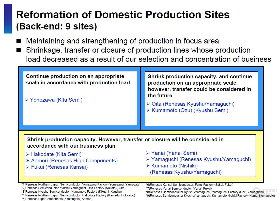 Renesas Fabriken und Standorte