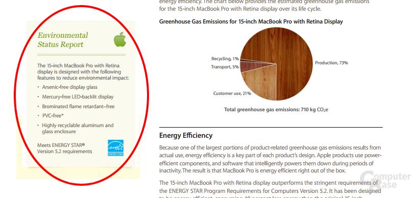 Auszug aus dem Umweltbericht des MacBook Pro mit Retina-Display