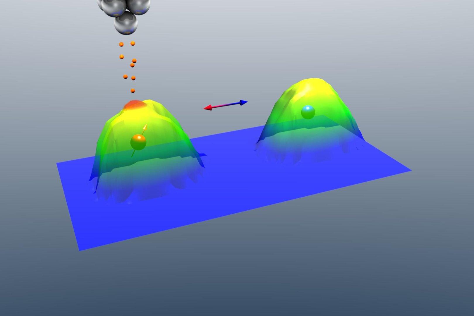 Prinzip des Spin-Crossover-Moleküls