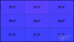 Temperatur im Leerlauf