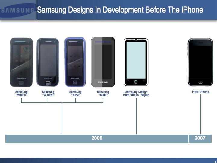 Prototypen von Samsung vor dem iPhone