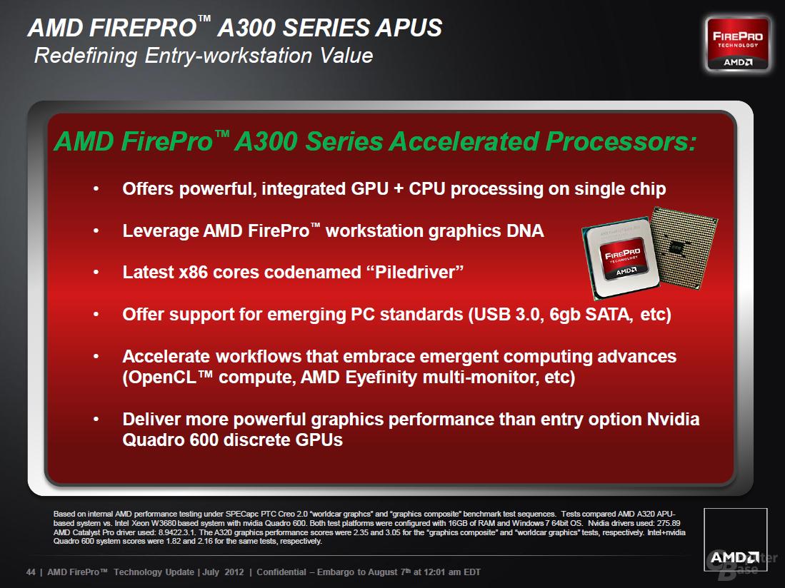 AMD FirePro A300 (APU)