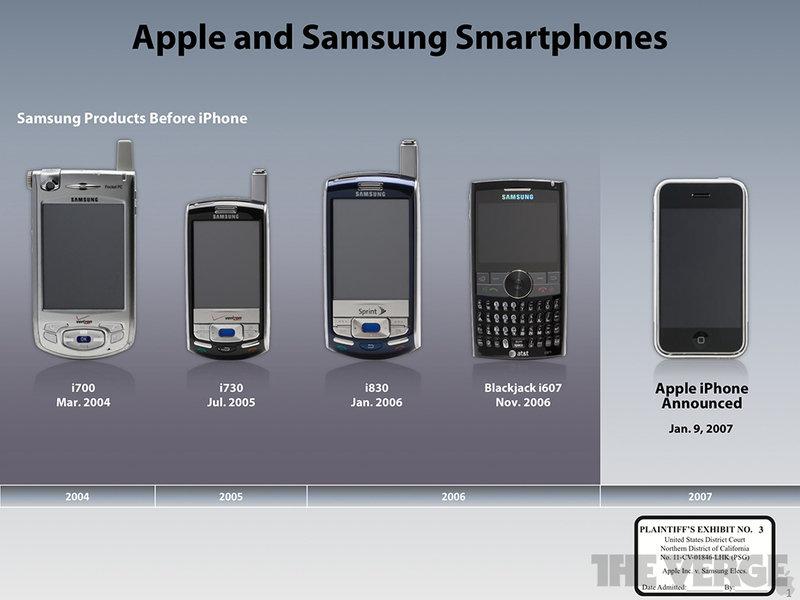 Apple-Patentstreit: Vergleich der Designs