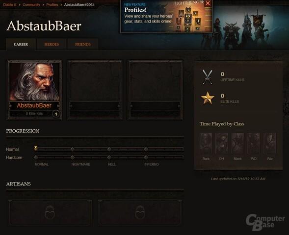 Diablo 3 – Charakterprofile